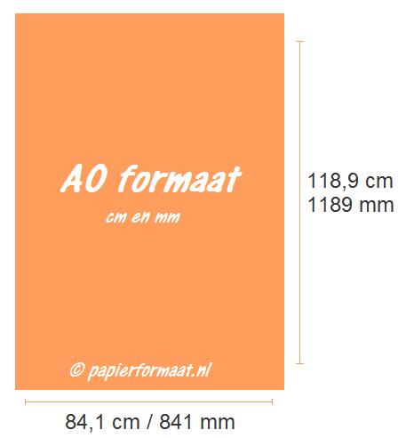 A0 formaat cm en mm
