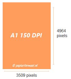 A1 formaat 150 dpi pixels