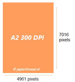 A2 formaat 300 dpi pixels
