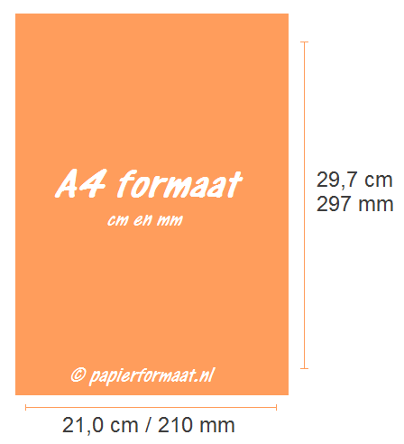 A4 formaat cm en mm