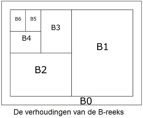 Papierformaten B-reeks